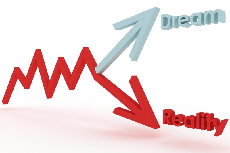 graf realitného trhu