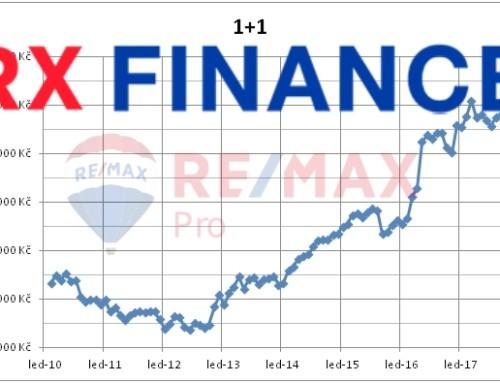 RE/MAX Pro vám zajistí bydlení i financování – RX Finance