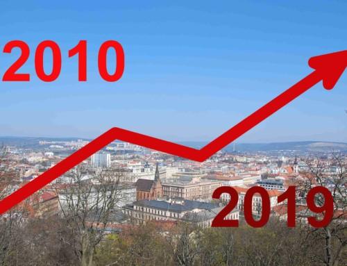 Vývoj nabídkových cen bytů v Brně od roku 2010 do konce roku 2019